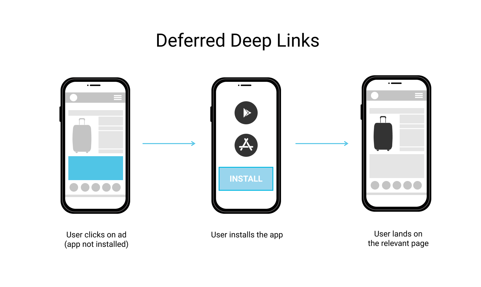 deferred deep links