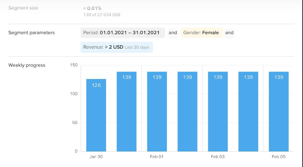 Audience segmentation in myTracker