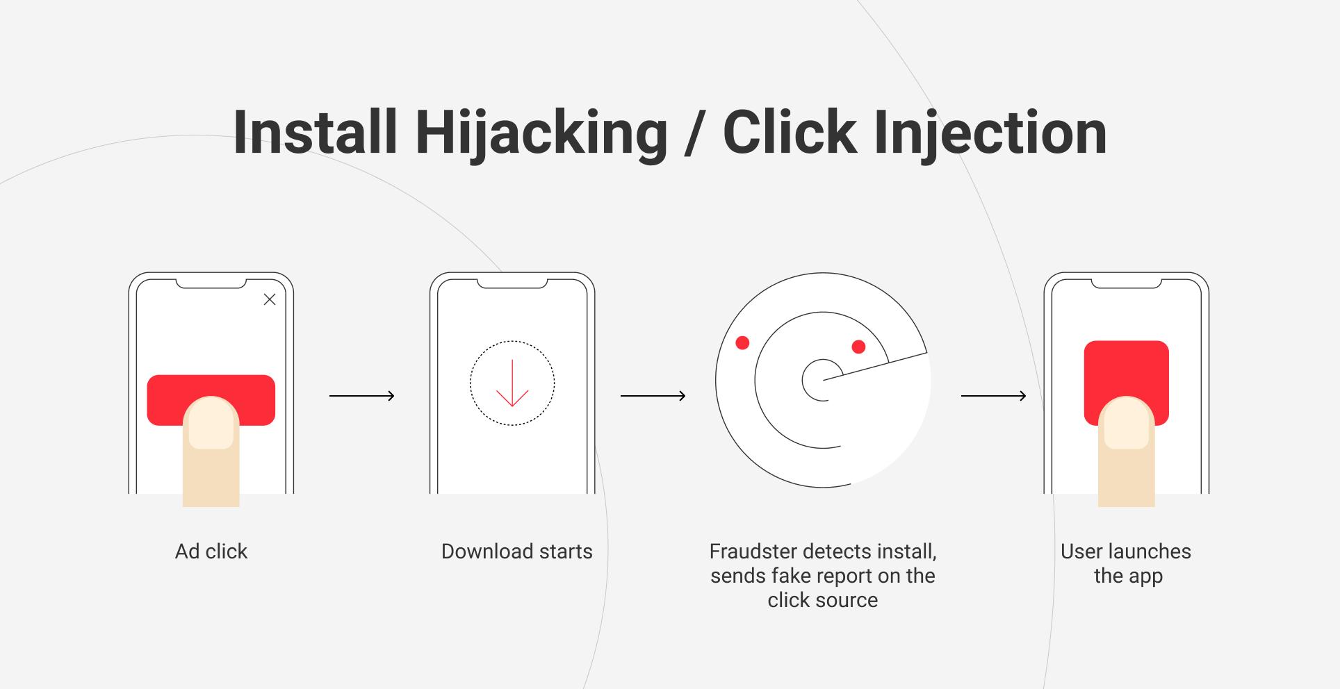 install hijacking