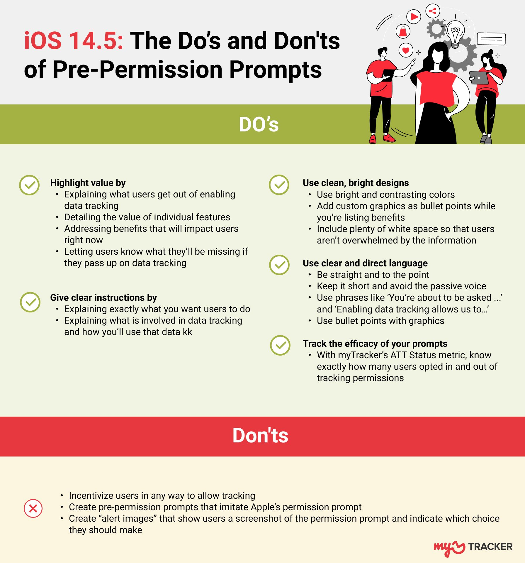 the do's and don'ts of pre-permission prompts