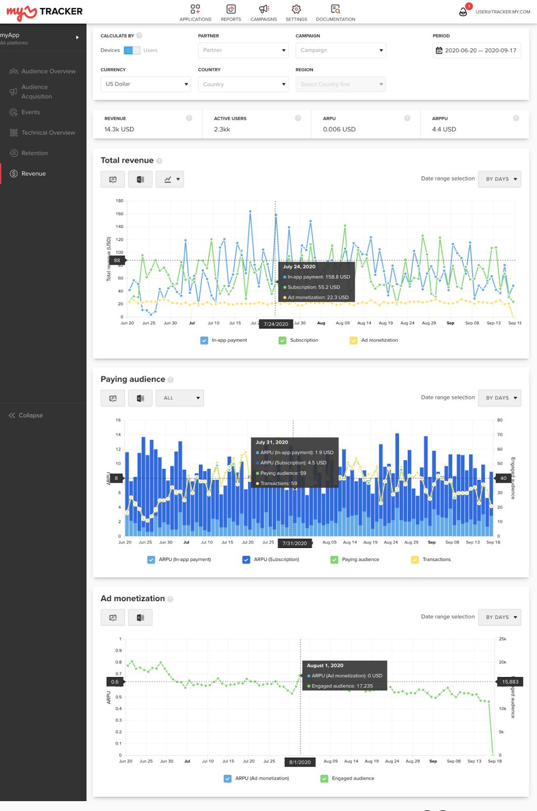 myTracker: Mobile Attribution and Analytics Platform